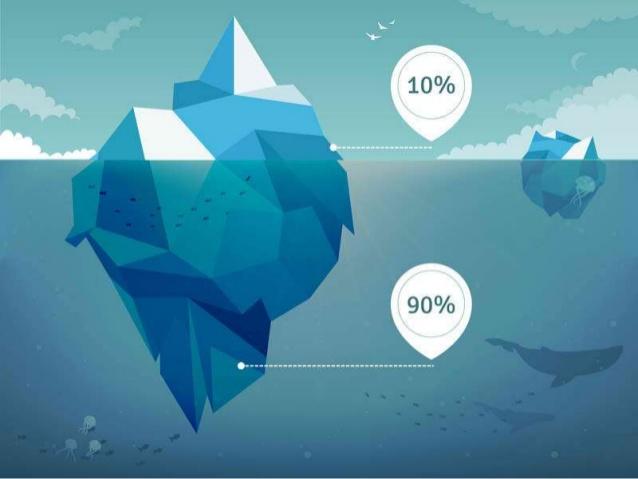 iceberg-theory-5-638